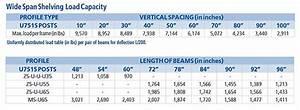 Cantilever Rack Capacity Chart Wide Span Bulk Shelving Capacity Ratings Cisco Eagle