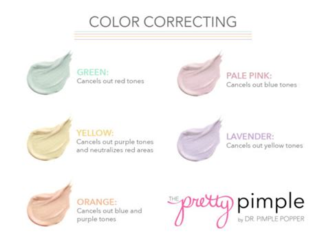 color correction wheel fixing skin flaws with color correcting makeup the