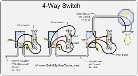 Four Way Switches Connected Things Smartthings Community