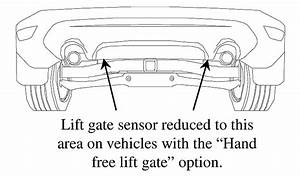 Can I Use The Foot Sensor For The Lift Gate On A 2014 Ford