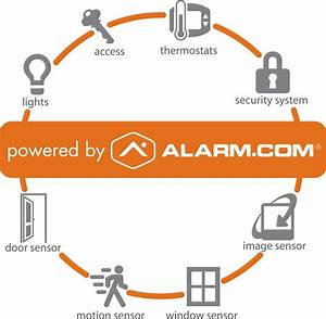 Get Alarm Com With Your Dsc Power Series Pc1616  Pc1832