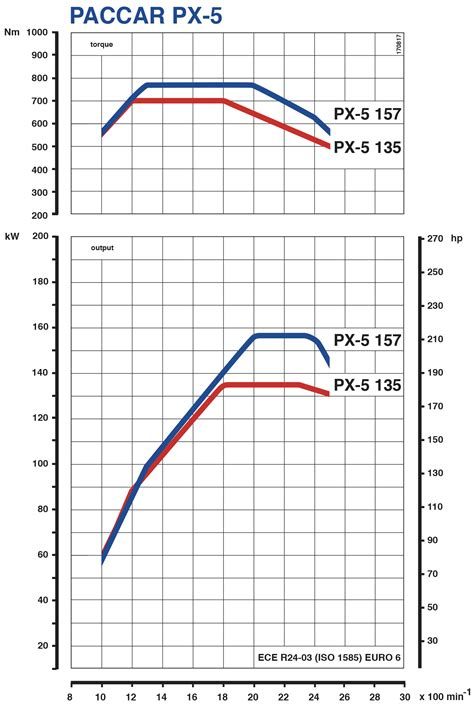 diagram  engine power curve  downloaddescargarcom