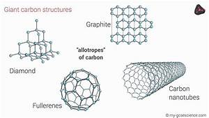 Gcse Chemistry Giant Covalent Structures  Edexcel 9
