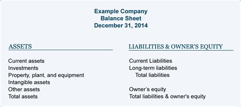 17 balance sheet templates excel pdf formats