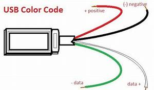 Usb Wiring And Color Code