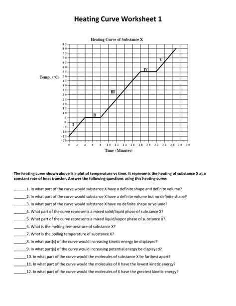 Heating Curve Worsheet