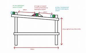 Construire Un Carport : construire un auvent de terrasse 11 carport en bois ~ Premium-room.com Idées de Décoration