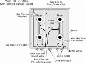 Cooker Wiring Diagram