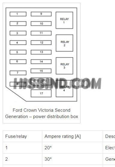 2006 Ford Crown Victorium Fuse Box Diagram by 06 Ford Crown Fuse Diagram