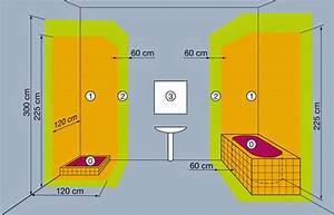 regles d39installations electriques pour la salle de bains With volume salle de bain electricite
