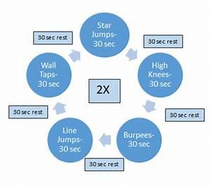 Circuit Training Protocol