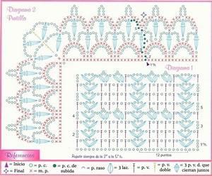Delicadezas En Crochet Gabriela  Mantilla De Beb U00e9 Con Diagrama