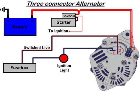 Car Wiring Diagram For Alternator And Starter by Type 1 Rods Denso Alternator Home Electrical Wiring