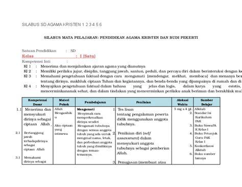 Setelah adanya revisi kurikulum 2013 (k13) untuk sekolah menengah kejuruan (smk), mata pelajaran prakarya dan kewirausahaan (pkwu) berubah nama menjadi produk kreatif dan kewirausahaan (pkk). Jawaban Bahasa Inggris Edisi Revisi 2017 Halaman 79 ...