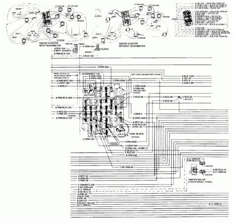 1981 Gmc Fuse Box Diagram 1981 chevy truck fuse box diagram wiring diagram and