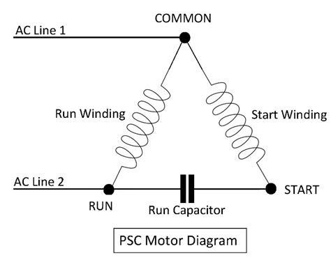 psc motor wiring diagram somurich
