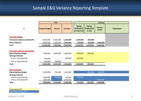 budget analysis template  worksheets  word excel