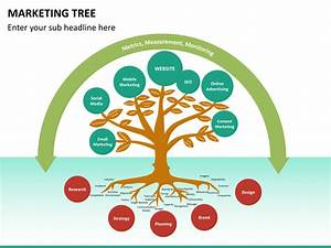 Marketing Tree Powerpoint Template