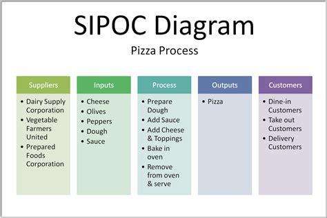 hitdocscom  professional templates  documents