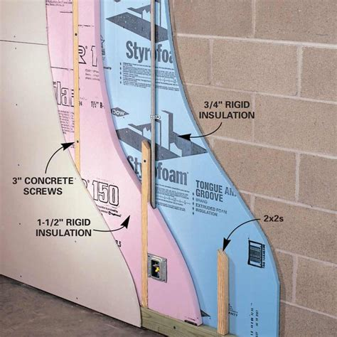 25+ Best Ideas About Insulating Basement Walls On