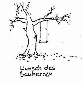 Taupunkt Berechnen : schaukel anklicken ~ Themetempest.com Abrechnung