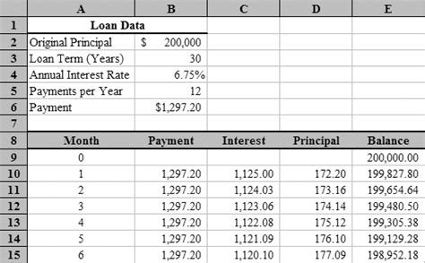 printable amortization schedule template  excel templates