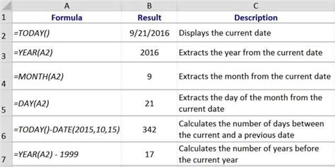 heres    todays date  worksheet
