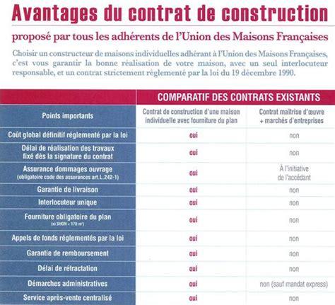 constructeur maison gard bouches du rh 244 ne drome vaucluse actualit 233 s maisons atm