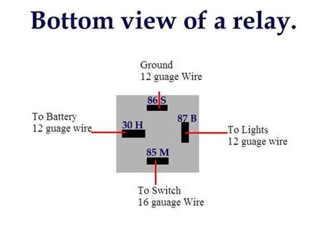 Neg Relay Switch Wiring Diagram by Picture By Xj740 1713368 Cherokeeforum