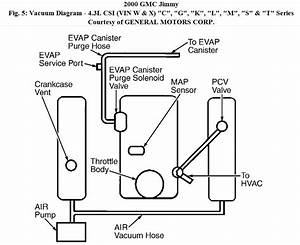 Engine Vacuum Diagram  I Bought A 2000 Jimmy And All The