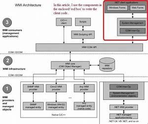 Working With Windows Management Instrumentation  Wmi