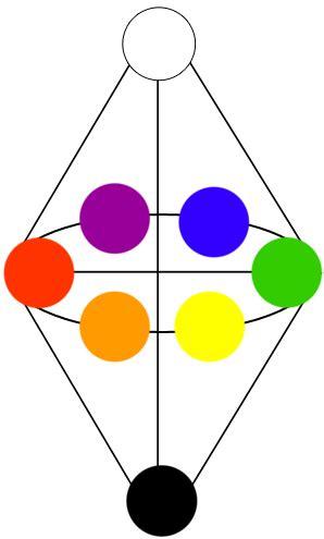 Welches Sind Die Grundfarben by Farbenlehre Farbliche Gestaltung Mit Farben Gestalten