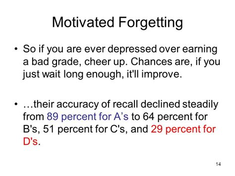 What Happens If You Lie About Your Gpa On A Resume by Forgetting Memory Construction And Improving Memory Module Ppt