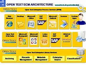 Open Text Ecm Architecture