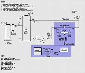 Tekonsha Voyager Wiring Diagram Get Free Image About