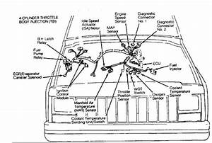 95 honda fuse box diagram 95 free engine image for user With truck wiring diagram furthermore 1988 jeep cherokee cooling fan wiring