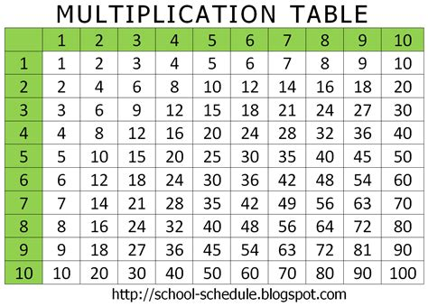 9 best images of multiplication table chart 1 20 multiplication table table de