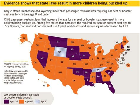 Booster Seat Laws Pa 2017