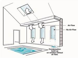Natatorium Design Guide Manual - Figure 9