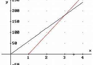 Zurückgelegte Strecke Berechnen : die funktionsgleichungen f r die jeweils zur ckgelegte streckedieser beiden bewegungen lauten ~ Themetempest.com Abrechnung