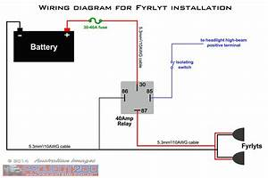 Train Horn Wiring Diagram  U2014 Untpikapps