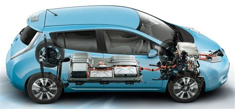 Electric Car Technology no more batteries imec makes breakthrough in electric