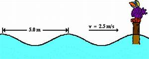 Physics Tutorial: The Speed of a Wave