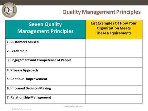iso  quality management systems quality