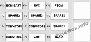 Trunk Fuse Box Diagram  Chevrolet Camaro  2010  2011