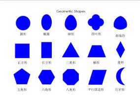 Geometric Shapes Chart Pdf Montessori for learning mandarin chinese