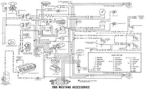 1967 Ford Mustang Wire Harnes Diagram by V Manual 1966 Ford Mustang Accessories Electrical Wiring