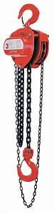 Coffing Manual Chain Hoist  2000 Lb  Load Capacity  20 Ft