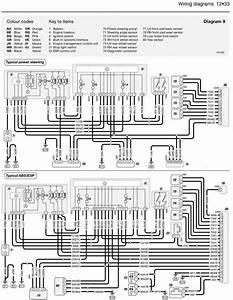 Engine Diagram On Peugeot 6 Sw Engine Diagram On Peugeot 6