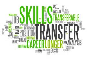 What Are Some Skills I Could Put On My Resume by Home Transferable Skills Libguides At Caswell County Library